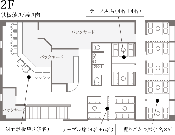 農家レストランだいきち 大津堅田店 2F 鉄板焼き/焼き肉(フロア図)
